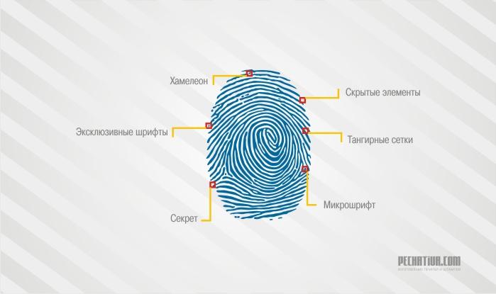 Защита печатей - pechatiua.com